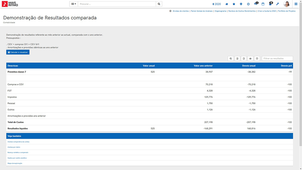 Solucao-ERP-PHC-CS-Analise-financeira-em-tempo-real